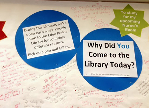 Why Did You Come to the Library Today?
